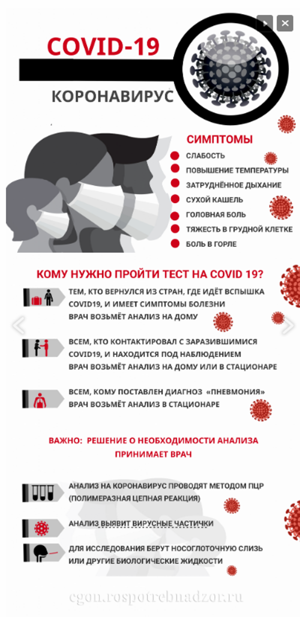 Коронавирус 3