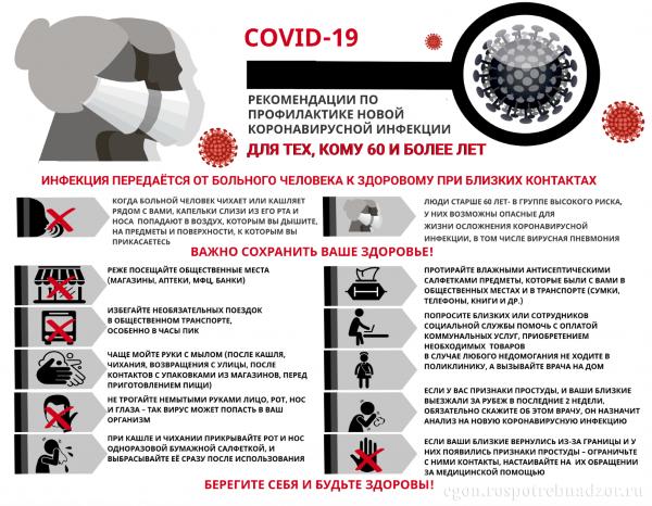 Коронавирус 5